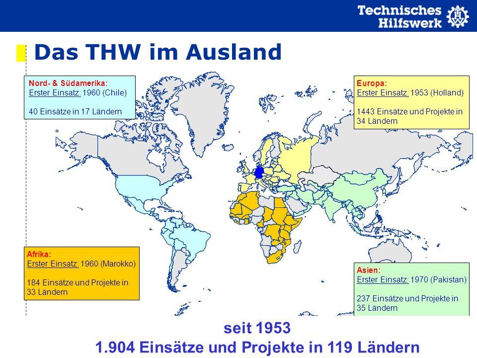 1.904 Einsätze und Projekte in 119 Ländern