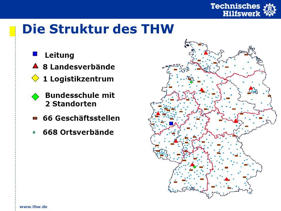 Die Struktur des THW Leitung 8 Landesverbände 1 Logistikzentrum