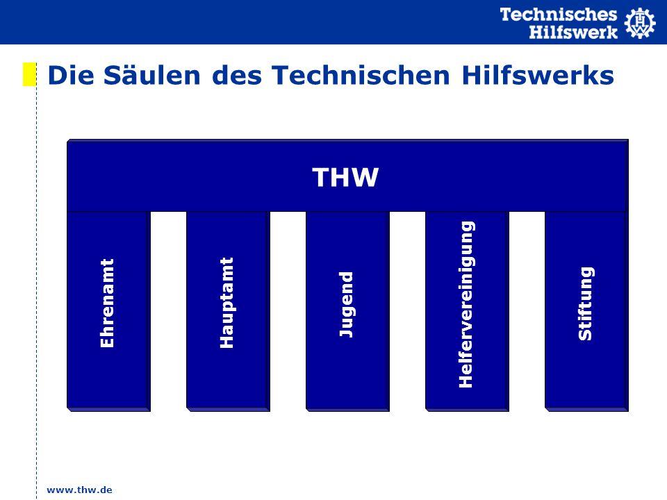 Die Säulen des Technischen Hilfswerks