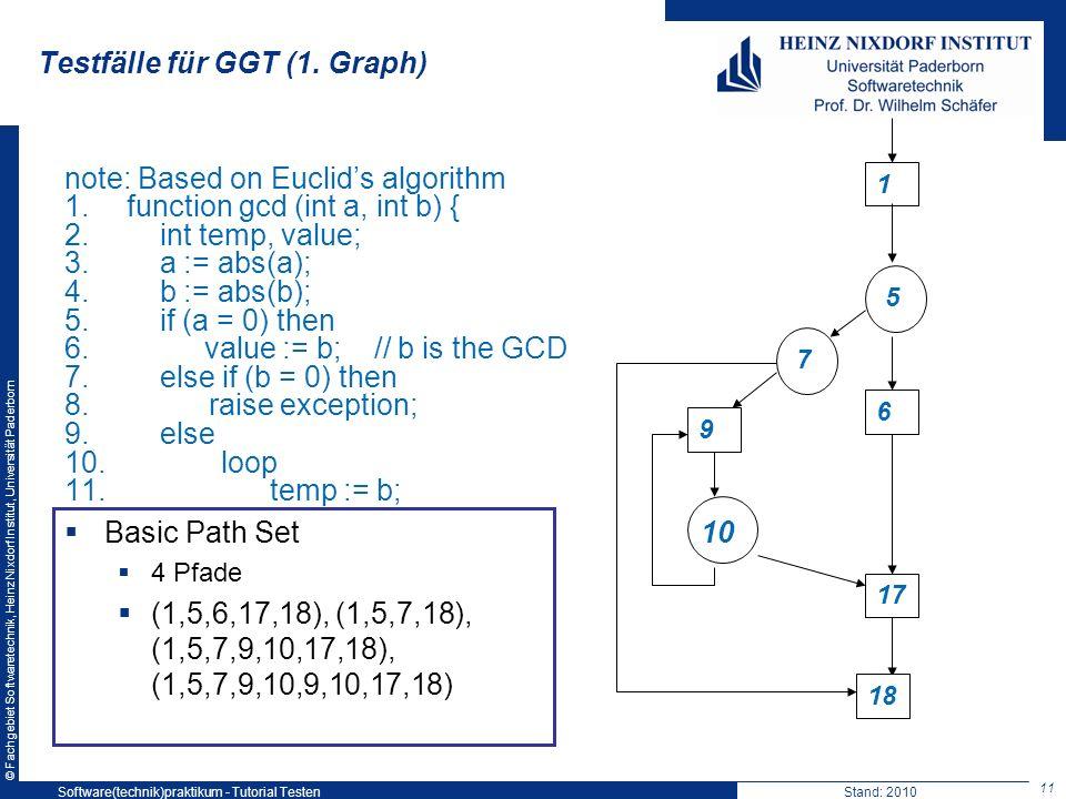 Testfälle für GGT (1. Graph)