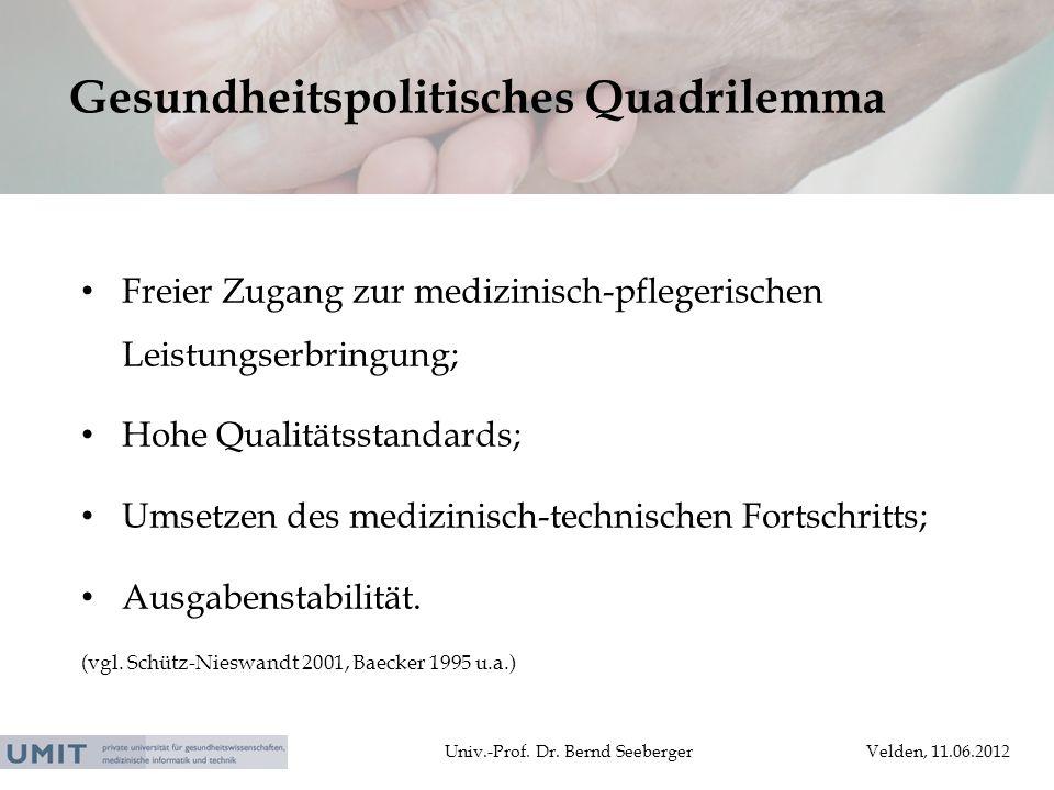 Gesundheitspolitisches Quadrilemma