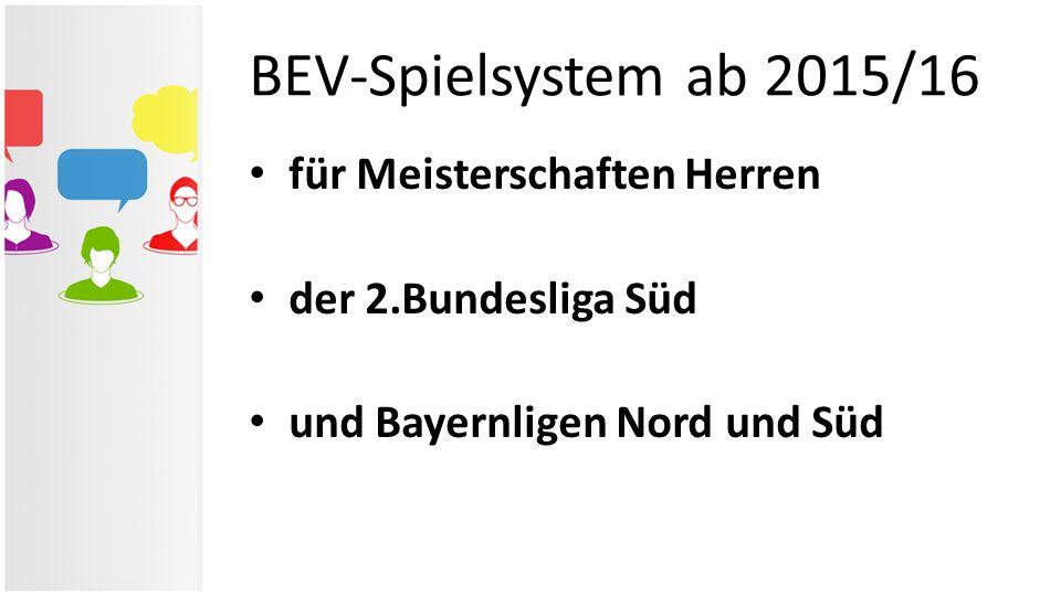 BEV-Spielsystem ab 2015/16 für Meisterschaften Herren
