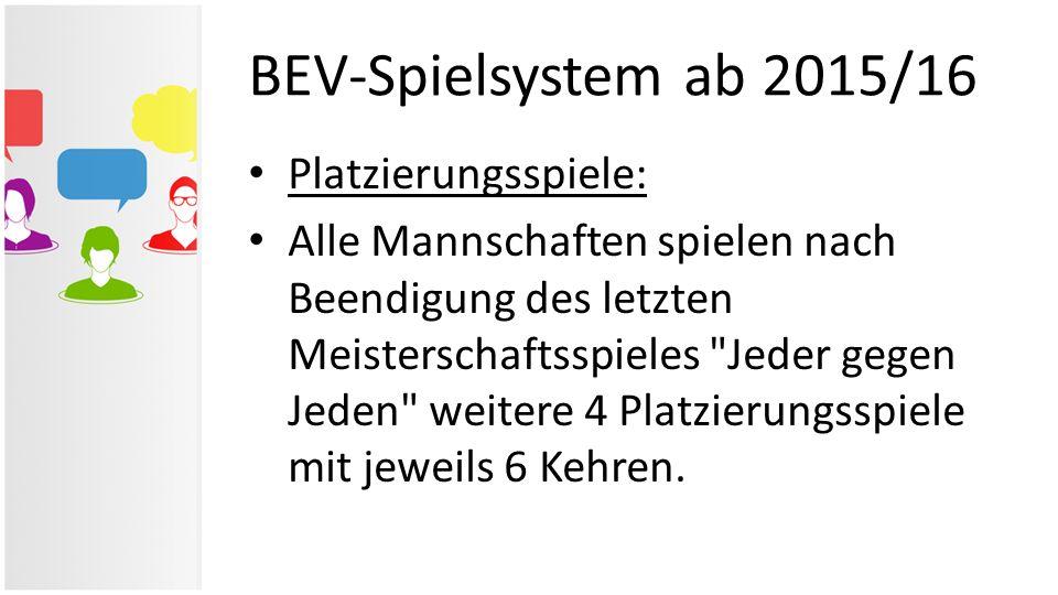 BEV-Spielsystem ab 2015/16 Platzierungsspiele: