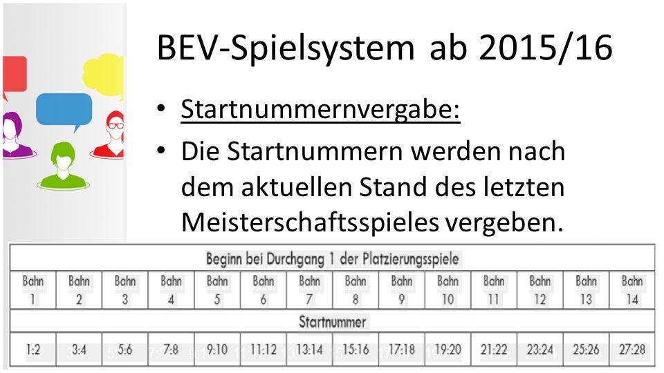 BEV-Spielsystem ab 2015/16 Startnummernvergabe: