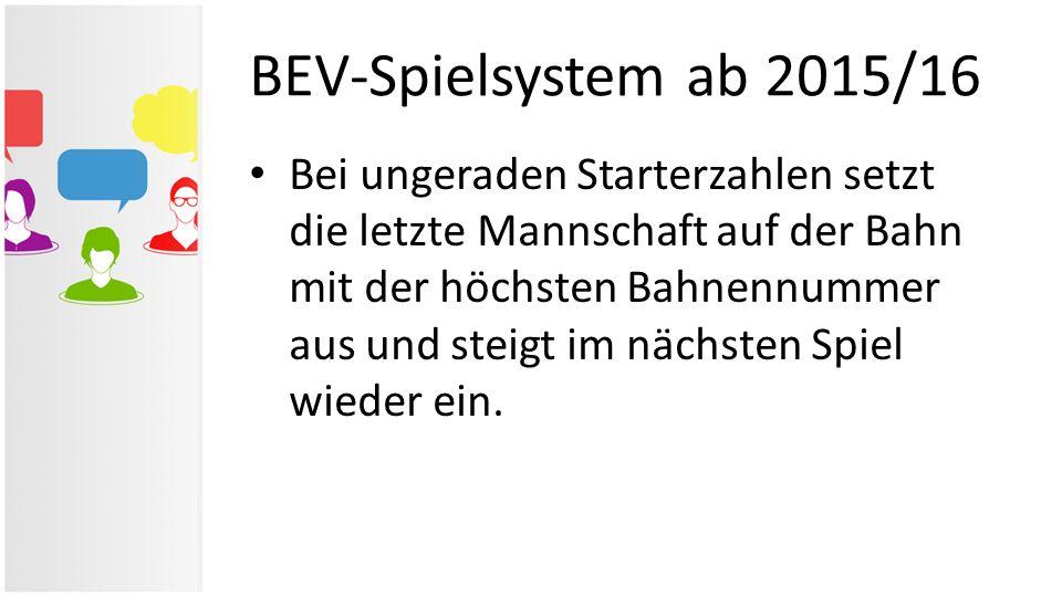BEV-Spielsystem ab 2015/16