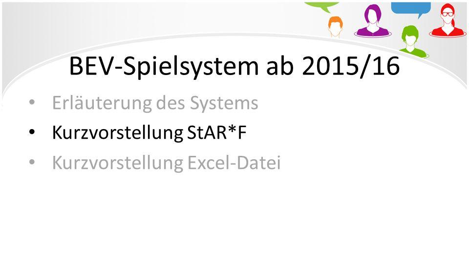 BEV-Spielsystem ab 2015/16 Erläuterung des Systems