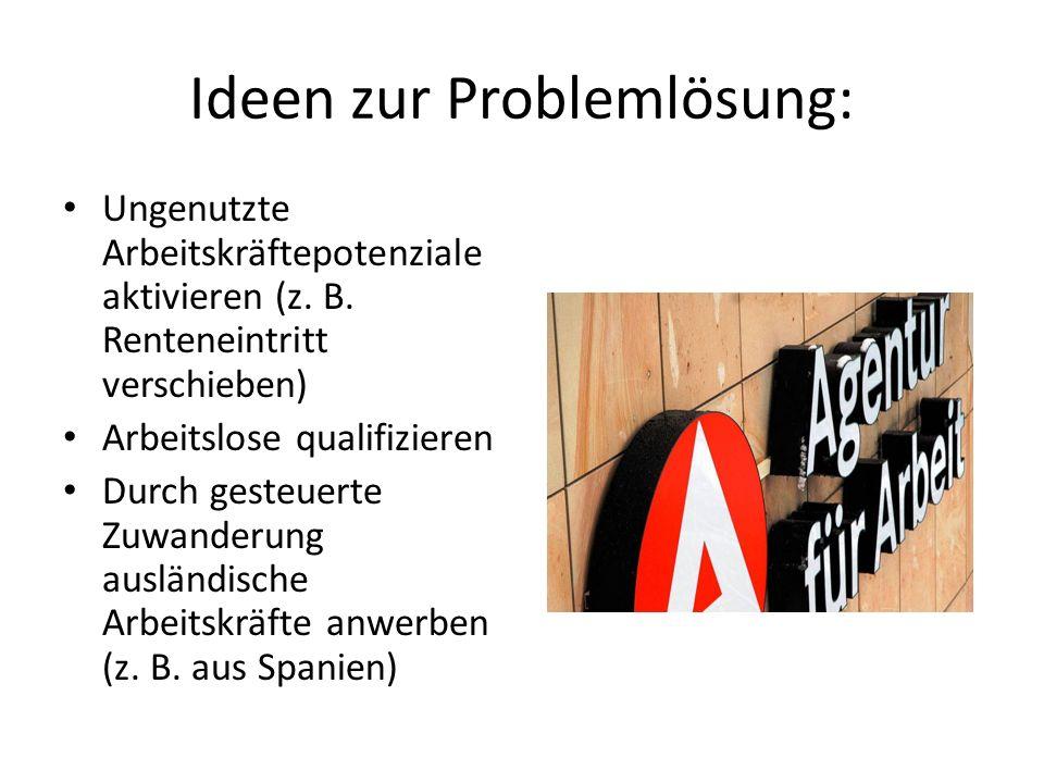 Ideen zur Problemlösung: