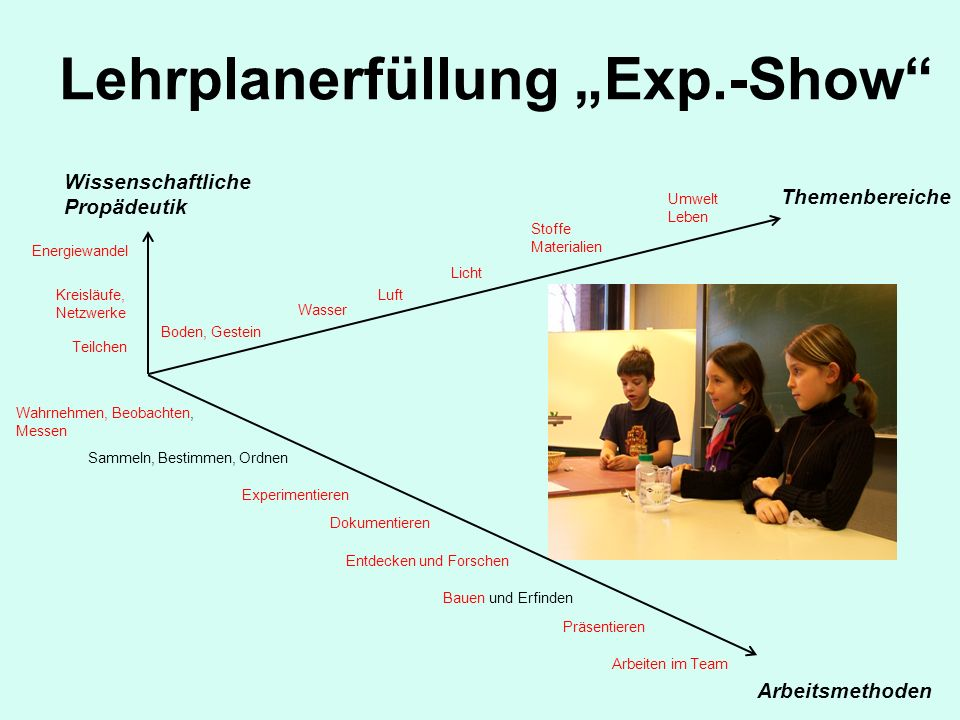"Lehrplanerfüllung ""Exp.-Show"