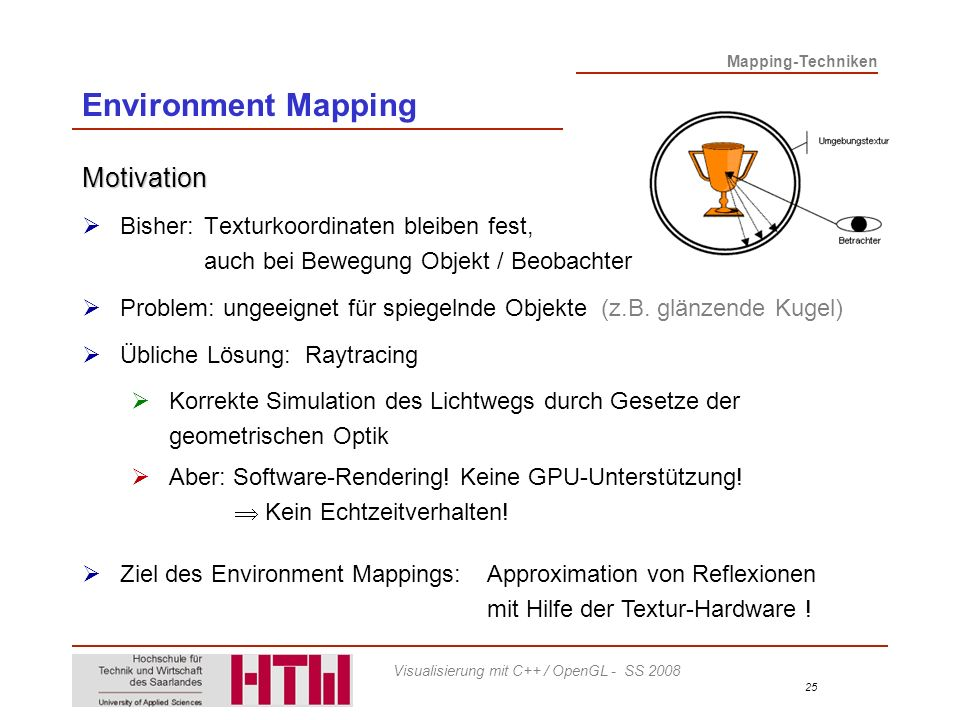Environment Mapping Motivation