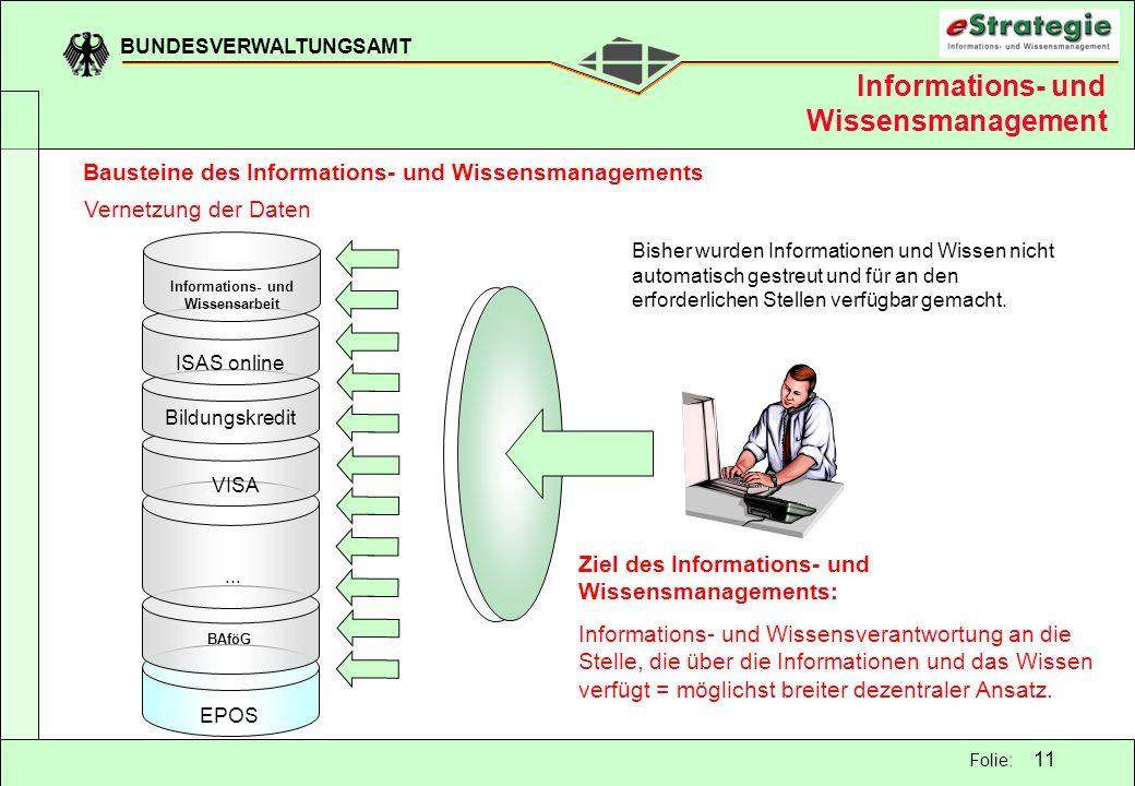 Informations- und Wissensarbeit