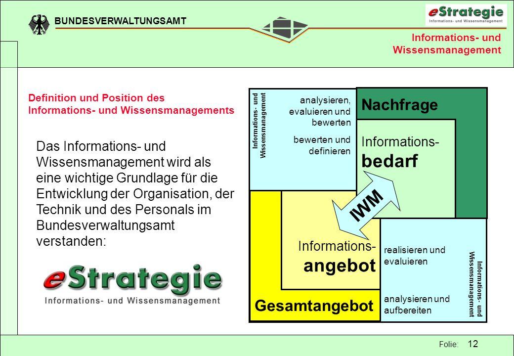 IWM Nachfrage Gesamtangebot Informations-bedarf
