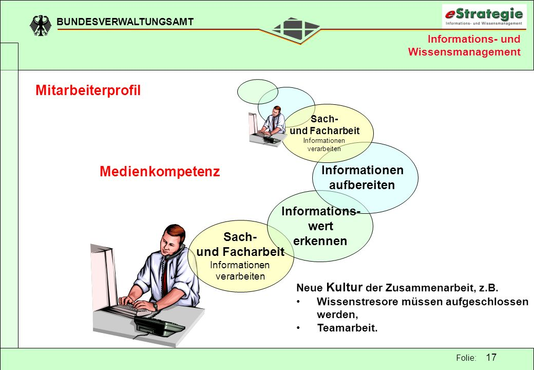 Mitarbeiterprofil Medienkompetenz Informationen aufbereiten