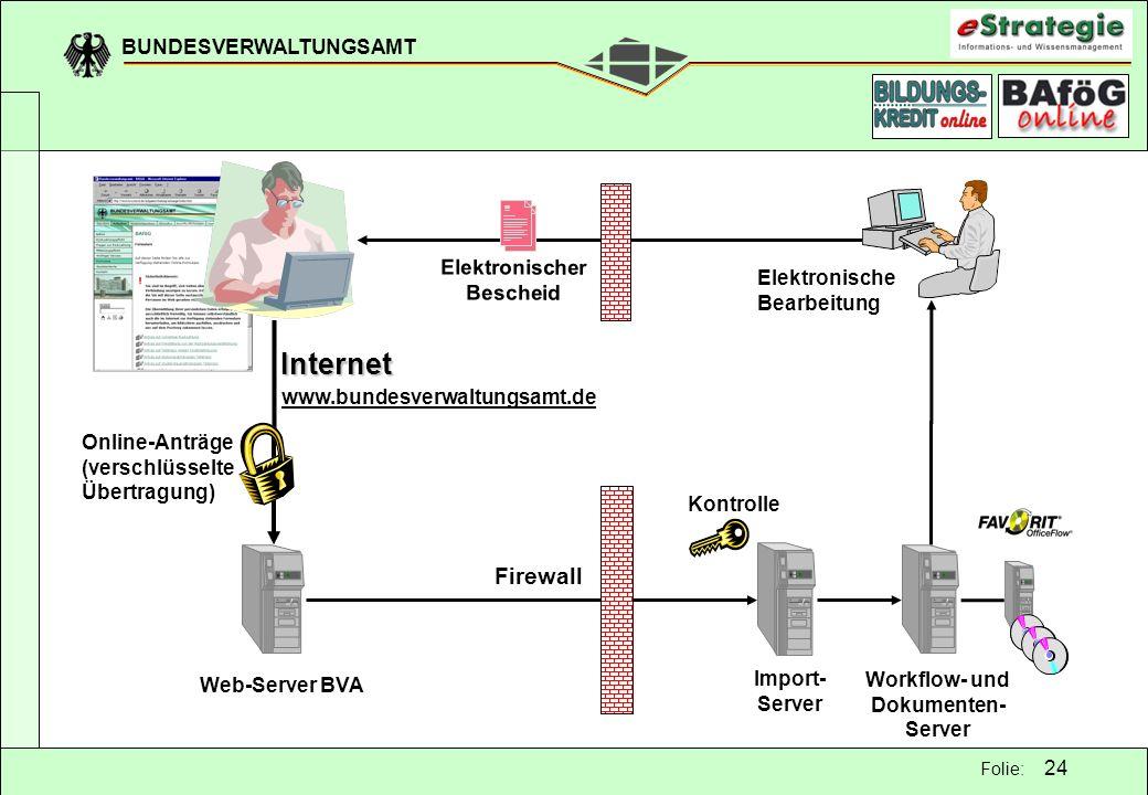 Elektronischer Bescheid Workflow- und Dokumenten-Server