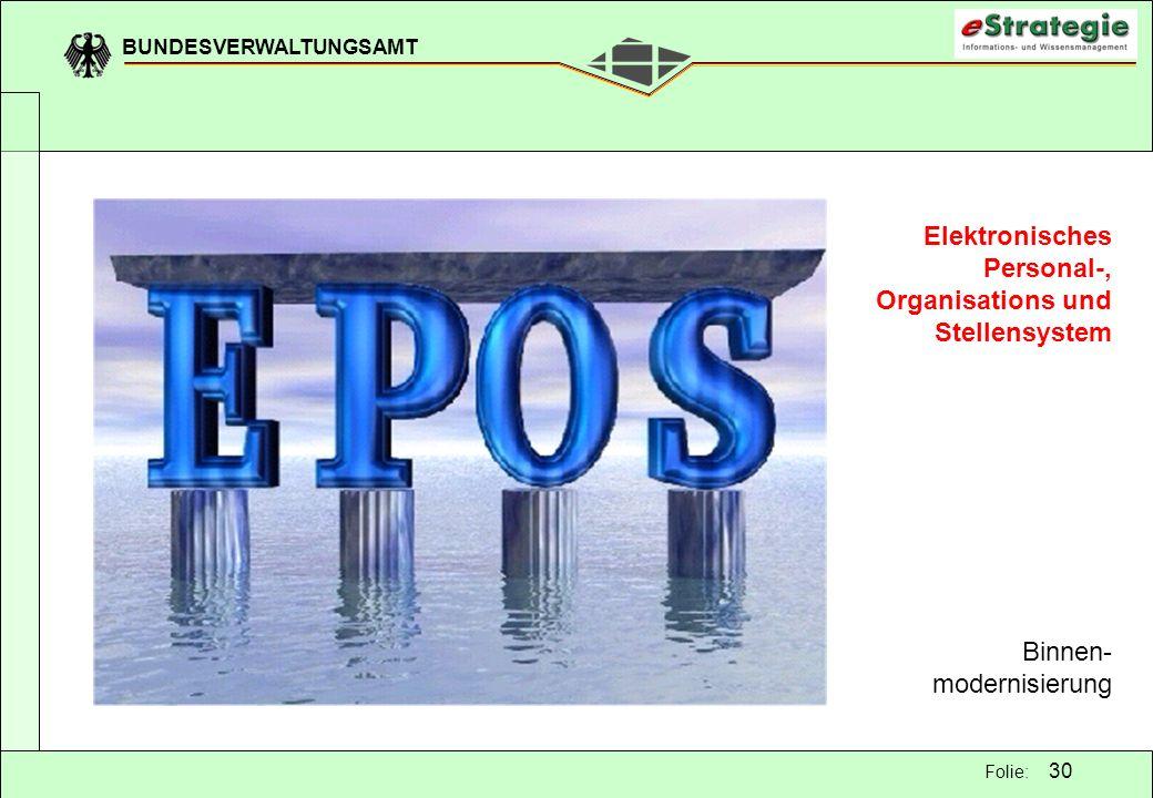 Elektronisches Personal-, Organisations und Stellensystem Binnen-modernisierung