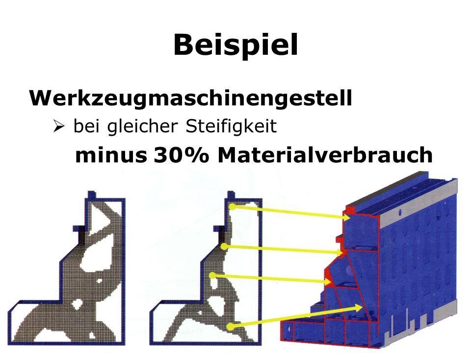 Beispiel Werkzeugmaschinengestell minus 30% Materialverbrauch
