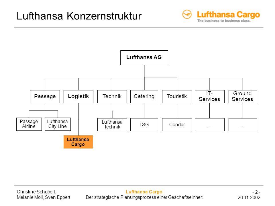 Lufthansa Konzernstruktur