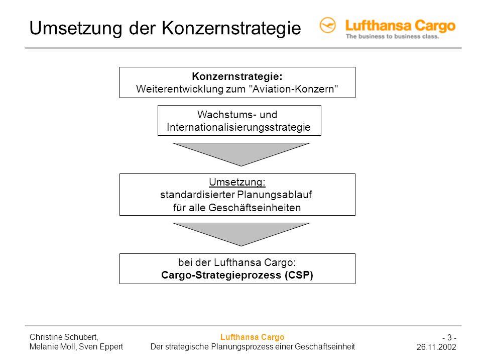 Umsetzung der Konzernstrategie