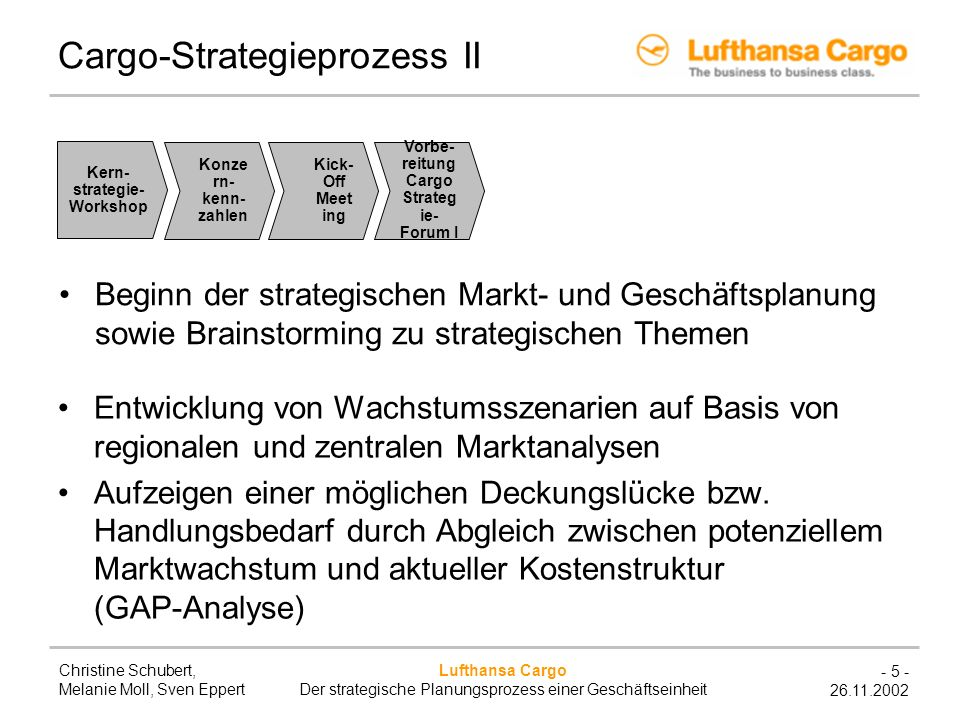 Cargo-Strategieprozess II