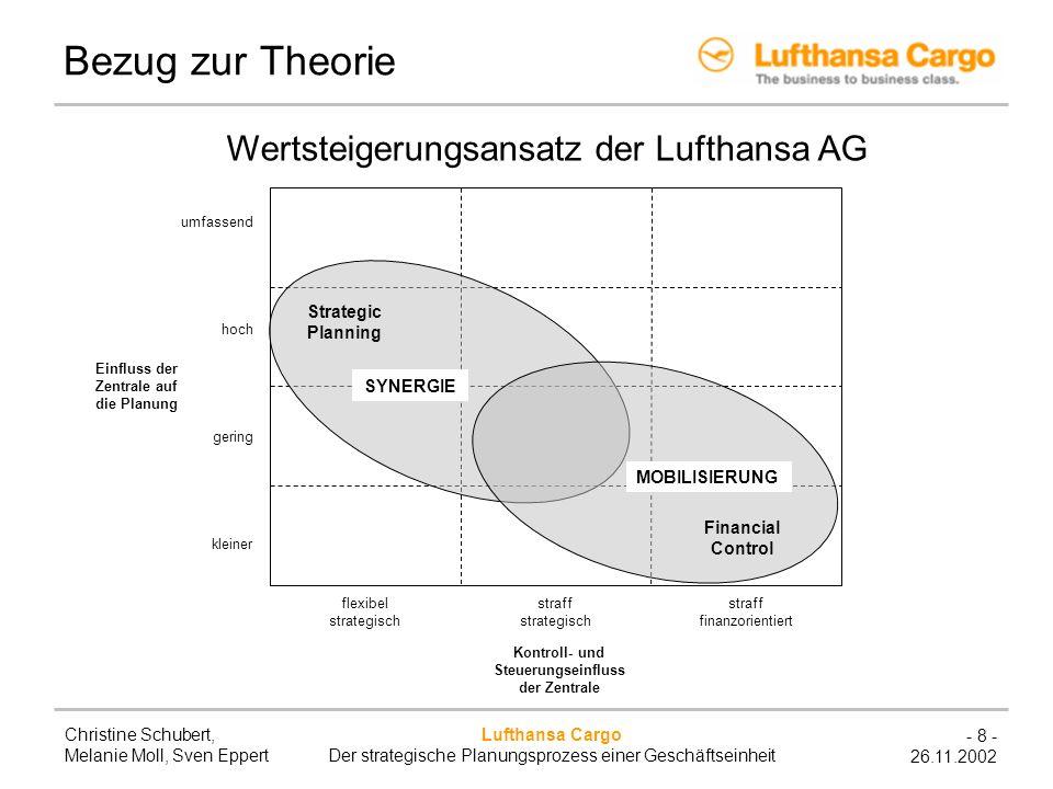 Bezug zur Theorie Wertsteigerungsansatz der Lufthansa AG