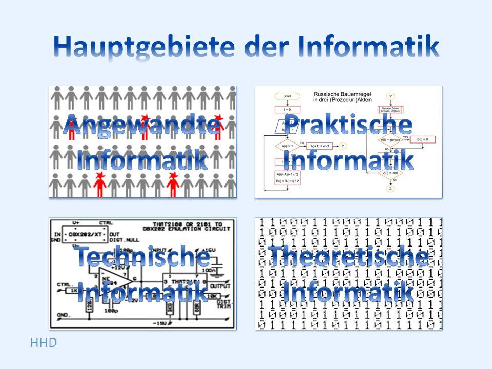 Hauptgebiete der Informatik