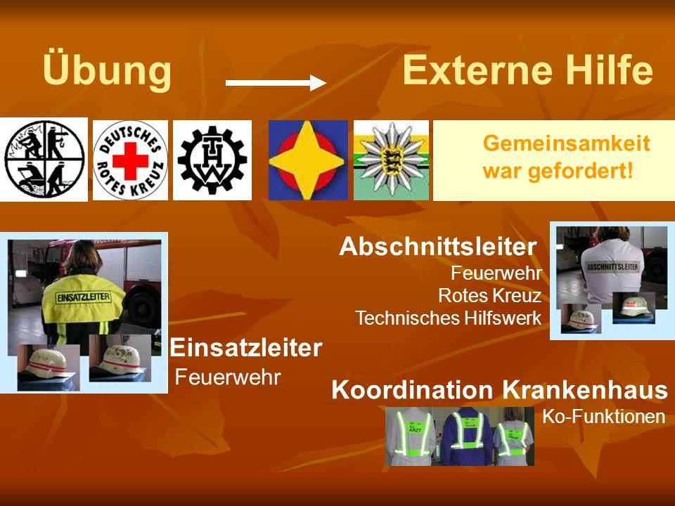 Übung Externe Hilfe Abschnittsleiter Einsatzleiter