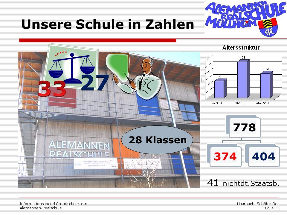 Unsere Schule in Zahlen