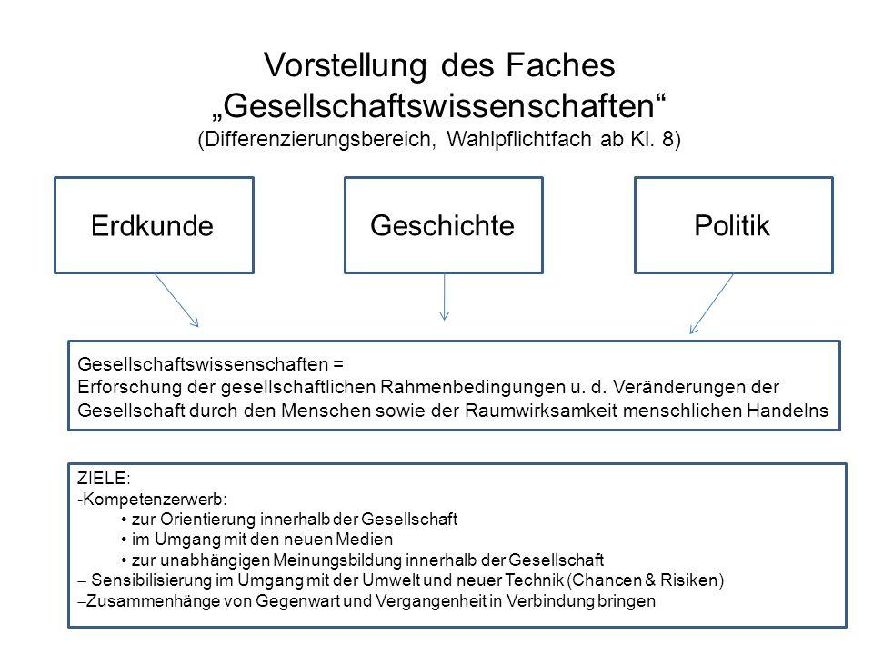 """Vorstellung des Faches """"Gesellschaftswissenschaften (Differenzierungsbereich, Wahlpflichtfach ab Kl. 8)"""