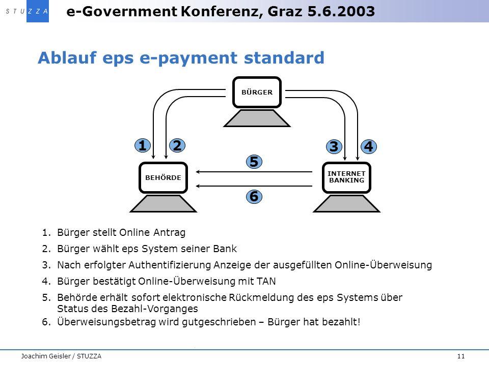 Ablauf eps e-payment standard