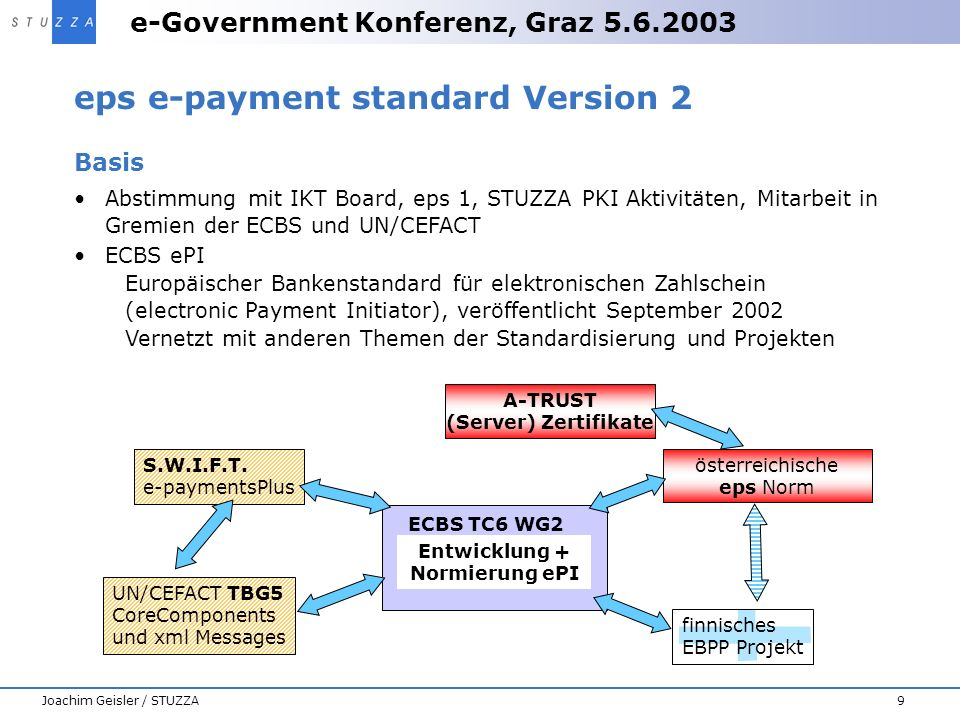 eps e-payment standard Version 2