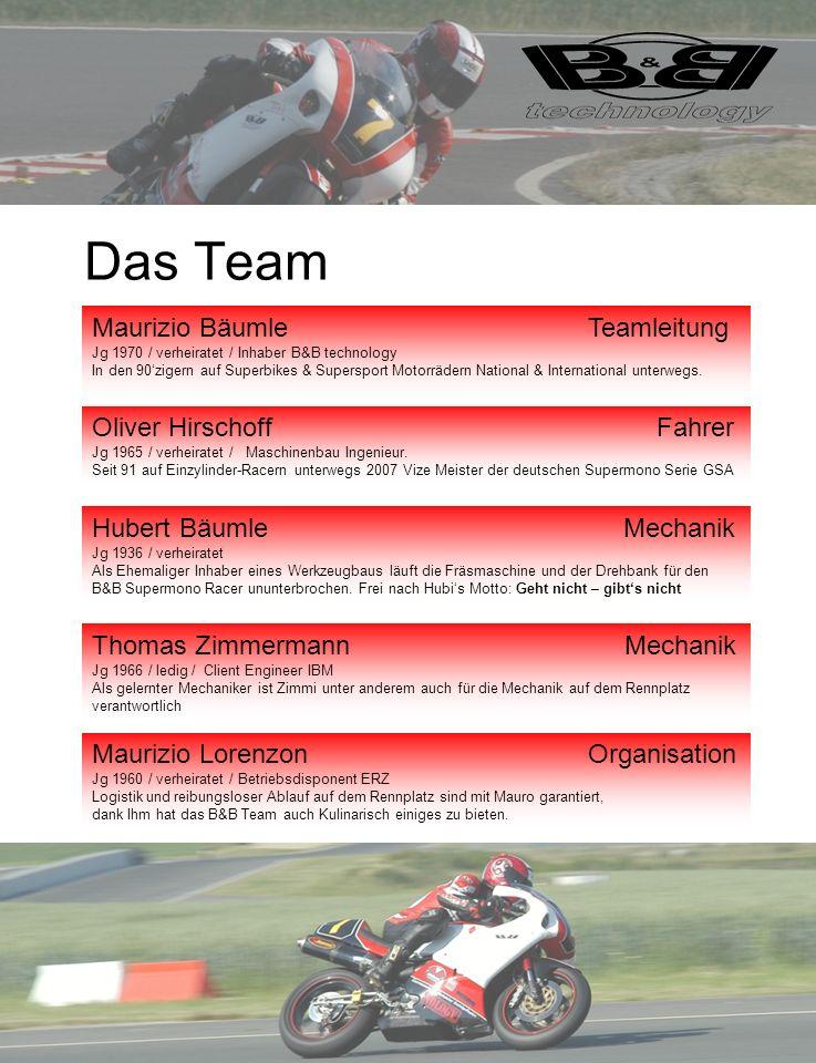 Das Team Maurizio Bäumle Teamleitung