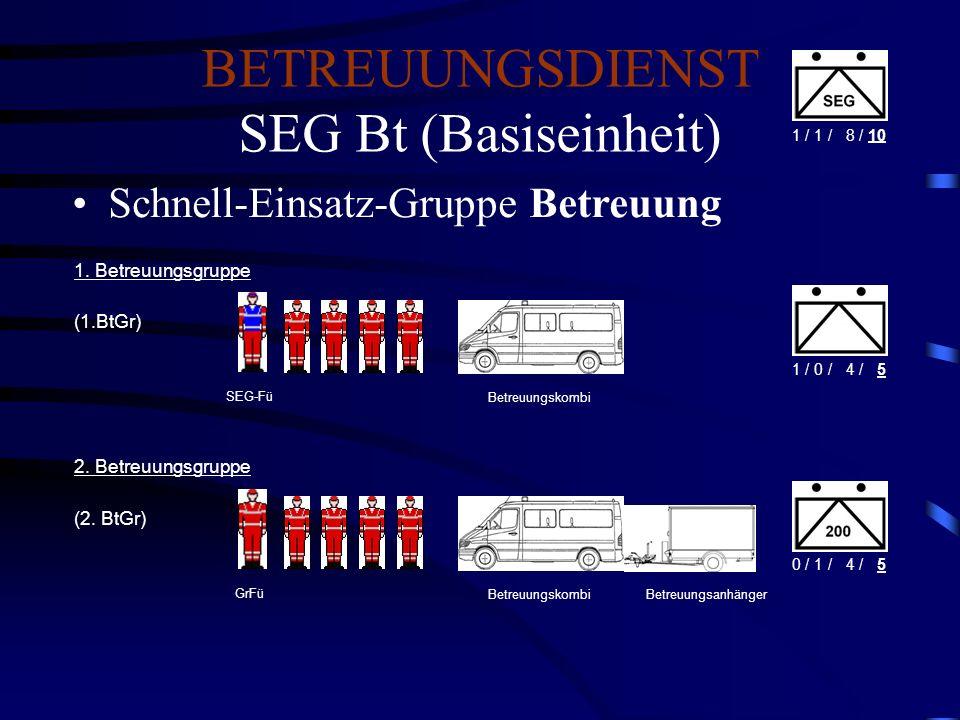 BETREUUNGSDIENST SEG Bt (Basiseinheit)