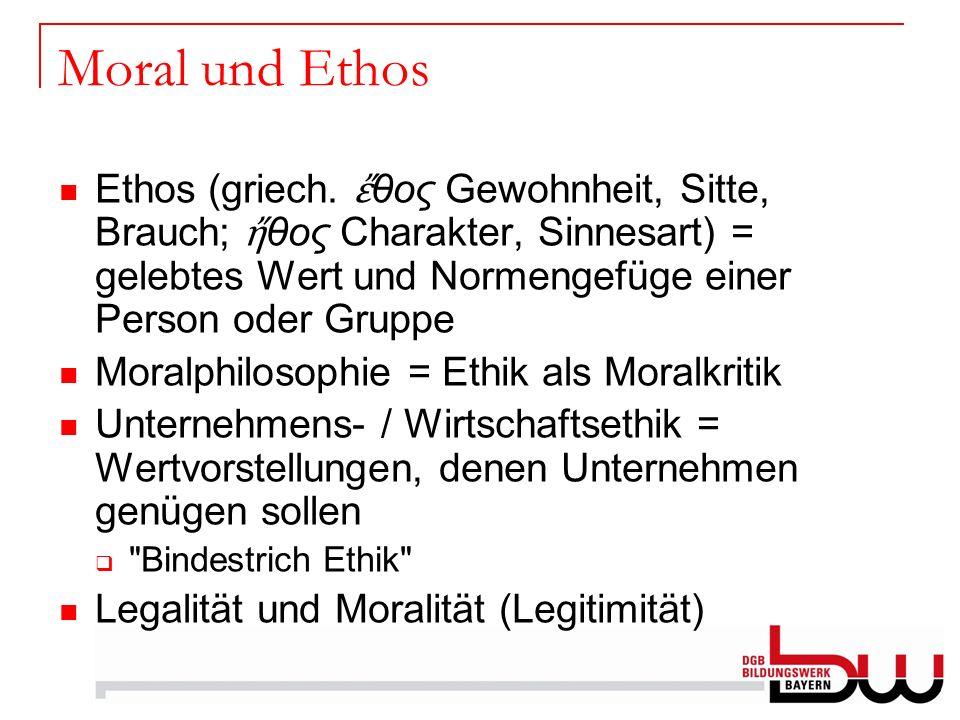 Moral und Ethos Ethos (griech. ἔθος Gewohnheit, Sitte, Brauch; ἤθος Charakter, Sinnesart) = gelebtes Wert und Normengefüge einer Person oder Gruppe.