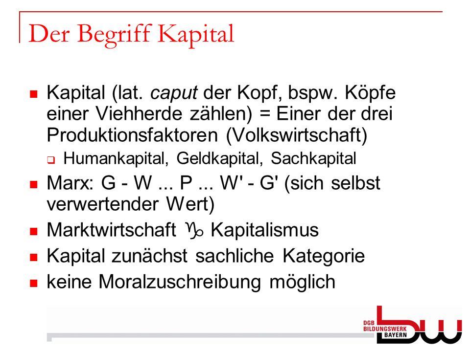 Der Begriff Kapital Kapital (lat. caput der Kopf, bspw. Köpfe einer Viehherde zählen) = Einer der drei Produktionsfaktoren (Volkswirtschaft)