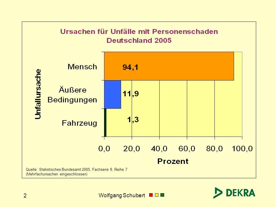 2 Quelle: Statistisches Bundesamt 2005, Fachserie 8, Reihe 7