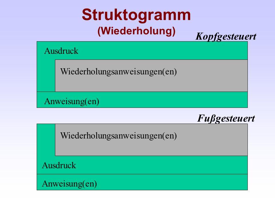 Struktogramm (Wiederholung)