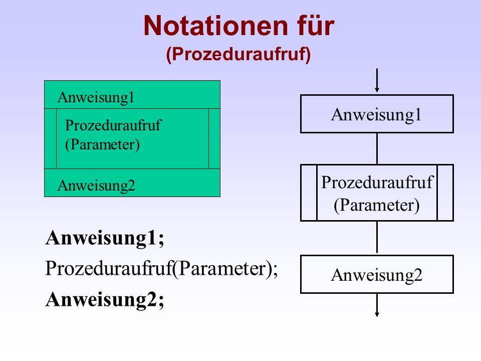 Notationen für (Prozeduraufruf)