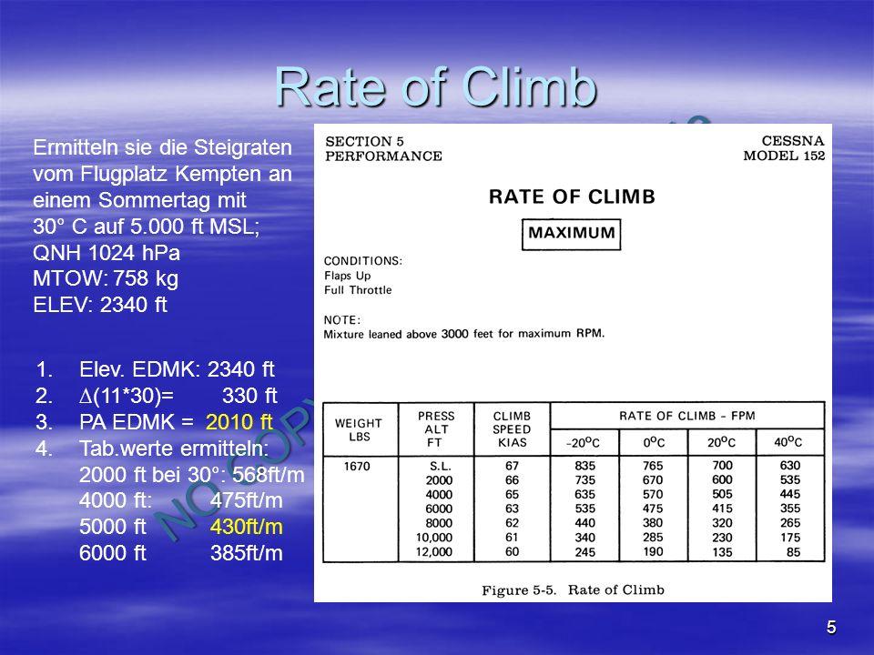 Rate of Climb Ermitteln sie die Steigraten vom Flugplatz Kempten an