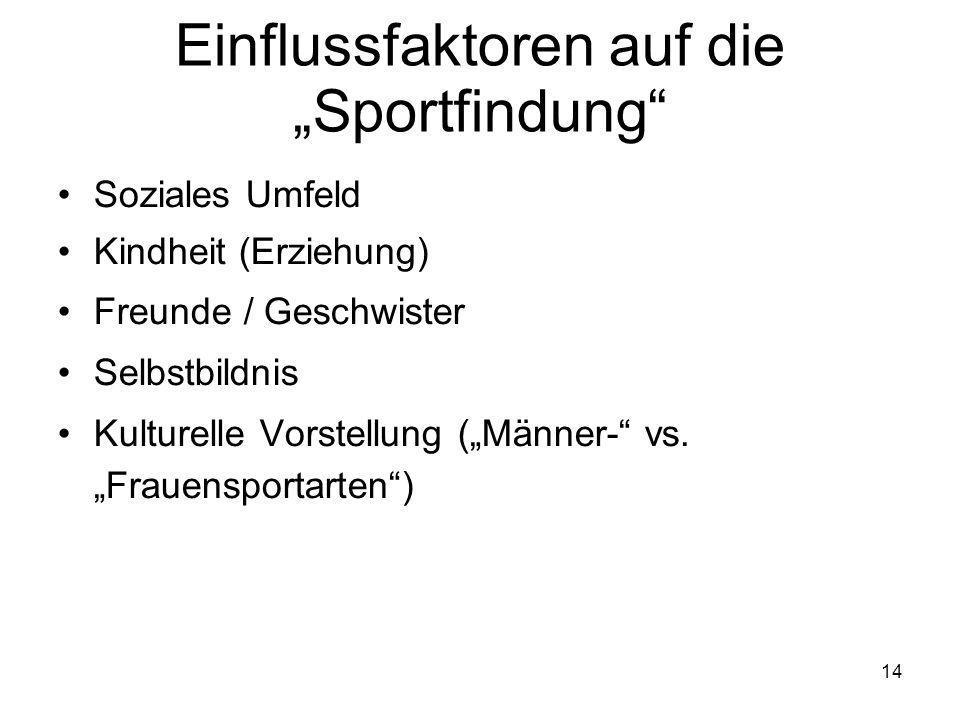 """Einflussfaktoren auf die """"Sportfindung"""
