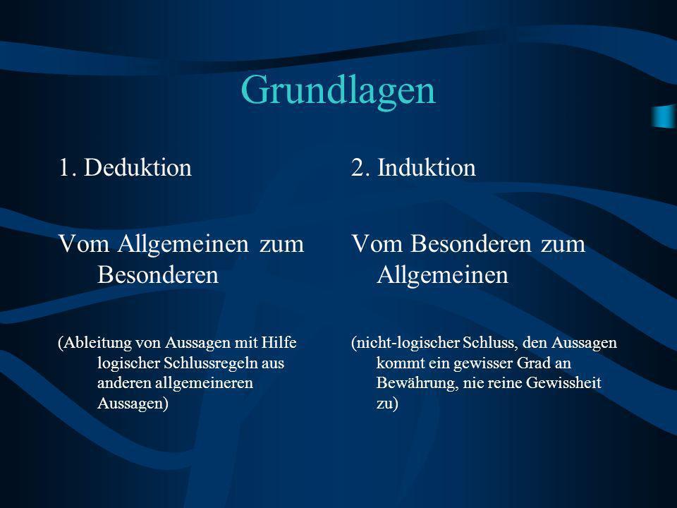 Grundlagen 1. Deduktion Vom Allgemeinen zum Besonderen 2. Induktion