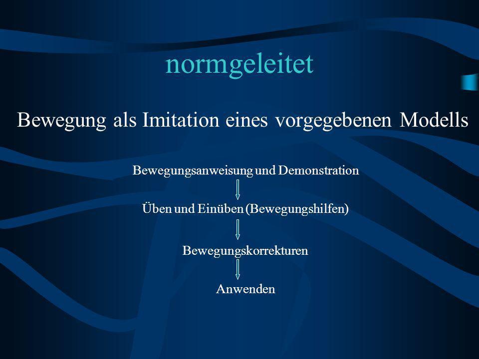 normgeleitet Bewegung als Imitation eines vorgegebenen Modells