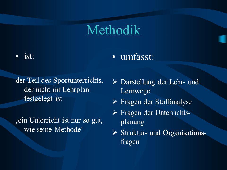 Methodik umfasst: ist: