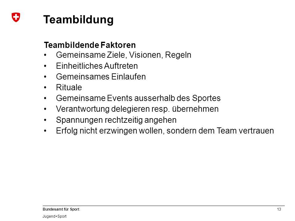 Teambildung Teambildende Faktoren Gemeinsame Ziele, Visionen, Regeln