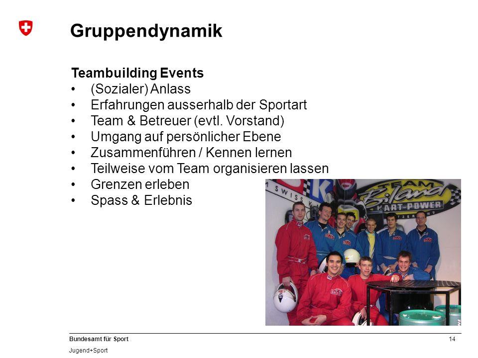 Gruppendynamik Teambuilding Events (Sozialer) Anlass