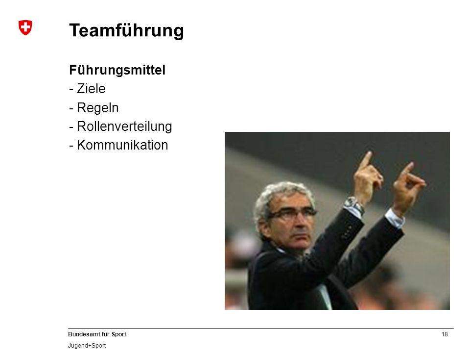 Teamführung Führungsmittel - Ziele - Regeln - Rollenverteilung