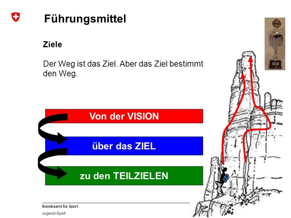 Führungsmittel Von der VISION über das ZIEL zu den TEILZIELEN Ziele