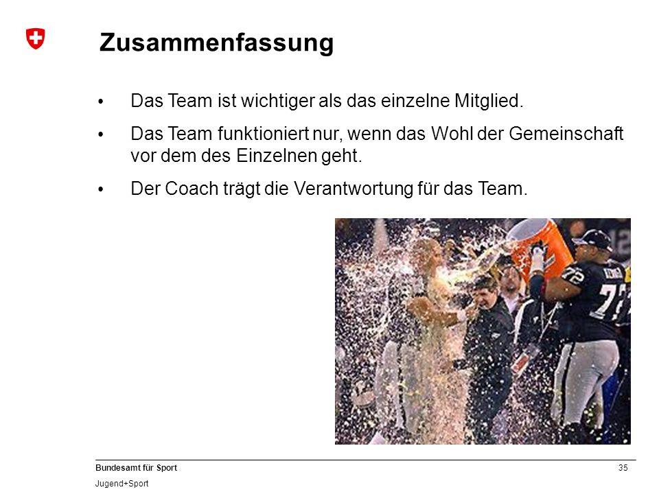 Zusammenfassung Das Team ist wichtiger als das einzelne Mitglied.
