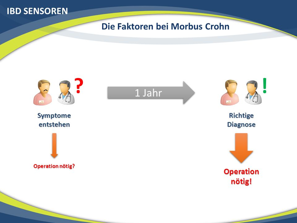 Die Faktoren bei Morbus Crohn