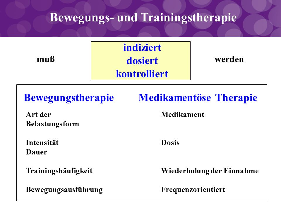 Bewegungs- und Trainingstherapie