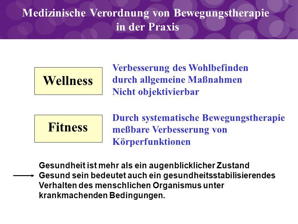 Medizinische Verordnung von Bewegungstherapie