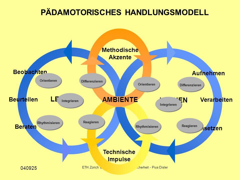 PÄDAMOTORISCHES HANDLUNGSMODELL